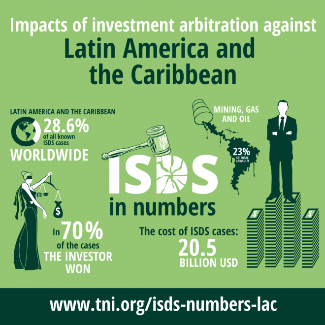 ISDS in numbers