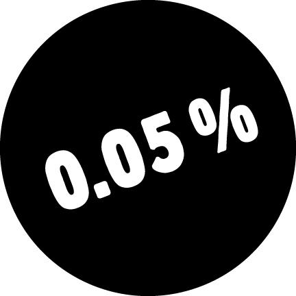 0,05 %