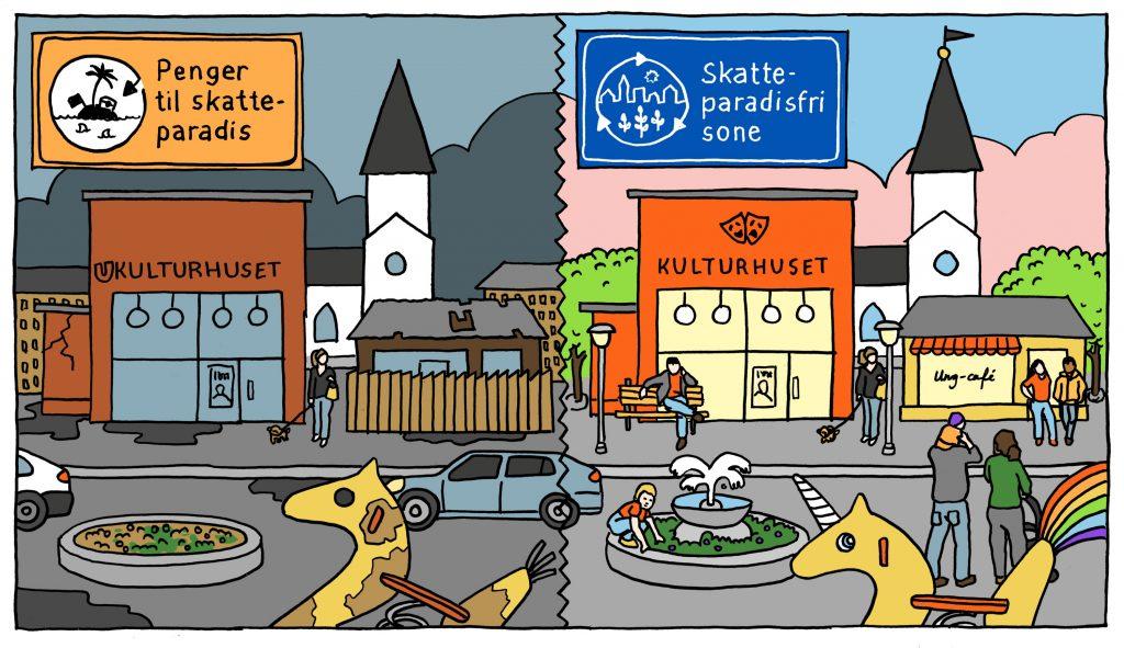 Illustrasjon med et sted med manglende offentlige midler på grunn av skatteparadis, og et sted der de offentlige midlene kommer innbyggerne til gode.