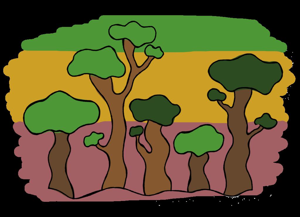 Illustrasjon: Trær som vokser fra et rødt felt, gjennom et gult felt og opp til et grønt felt.
